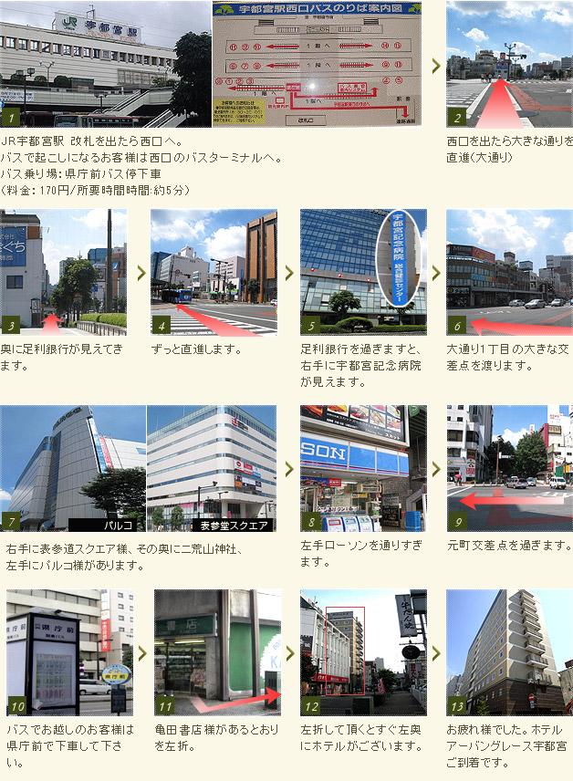 JR宇都宮駅西口からホテルまでのルート